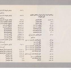 Tehran Opera Company, 1974-1975 (7)