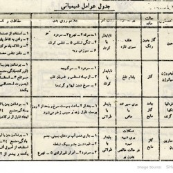 Details from an Iranian photocopied bio chemical guide-1989